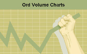 Ord Volume Charts